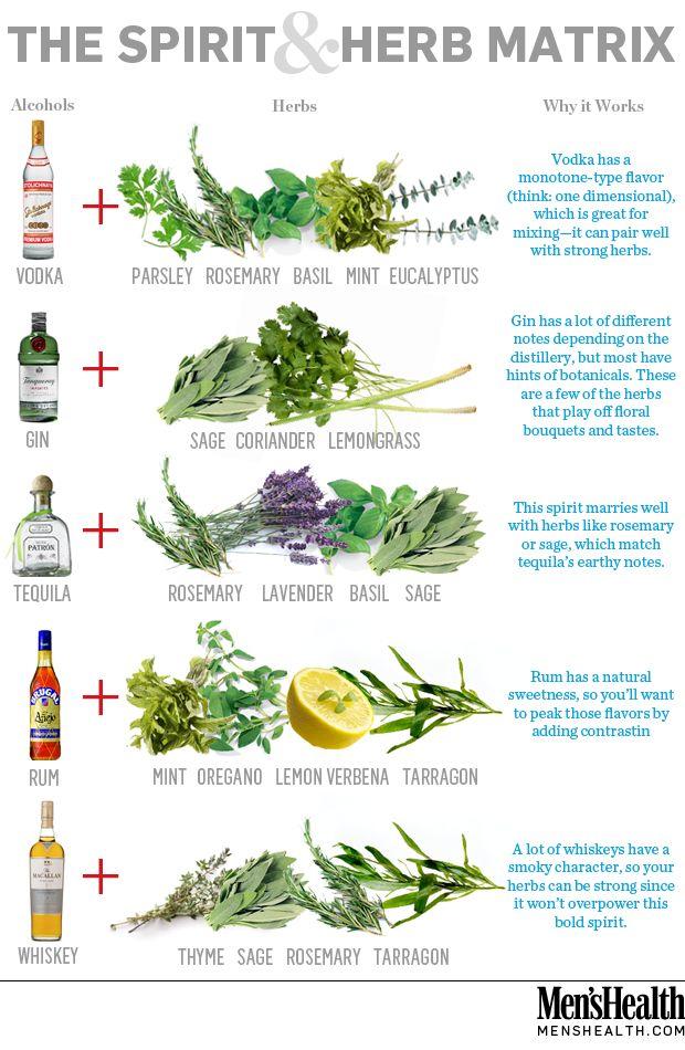 spirit&herbmatrix